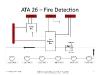 arriel-1-fire-detection