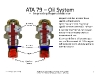 arriel-1-oil-system-bypass-indicator