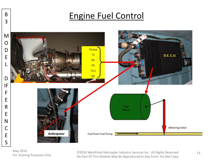 as350-engine-fuel-control