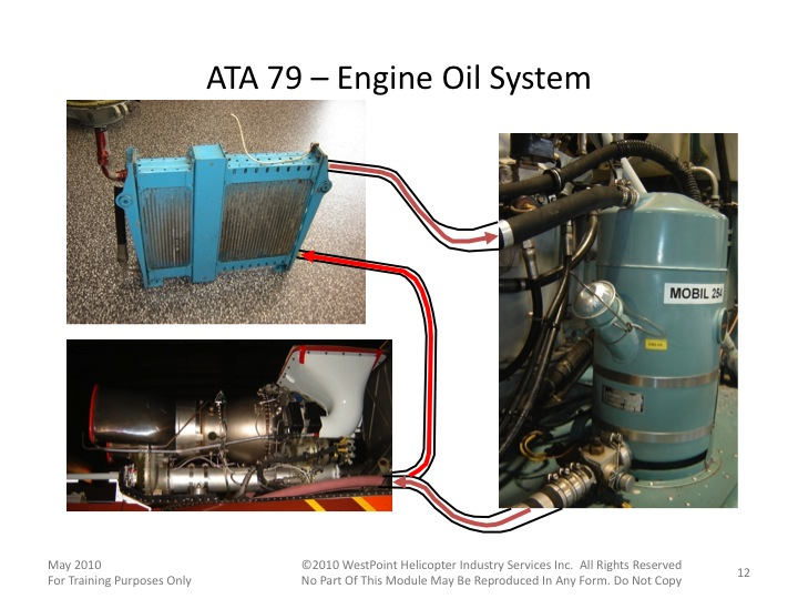 as350-engine-oil-ssystem