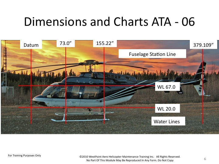 bell-407-dimensions-and-charts