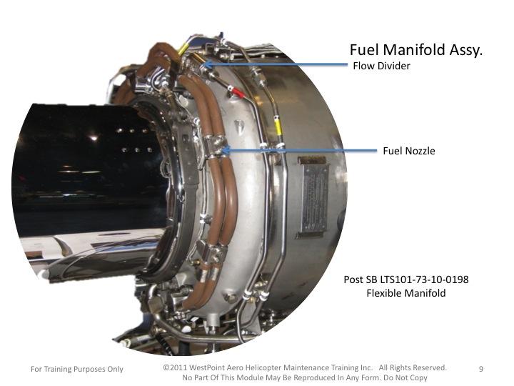 hoenywell-lts101-fule-manifold-1