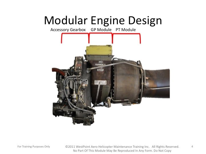 honeywell-lts101-engine-modules