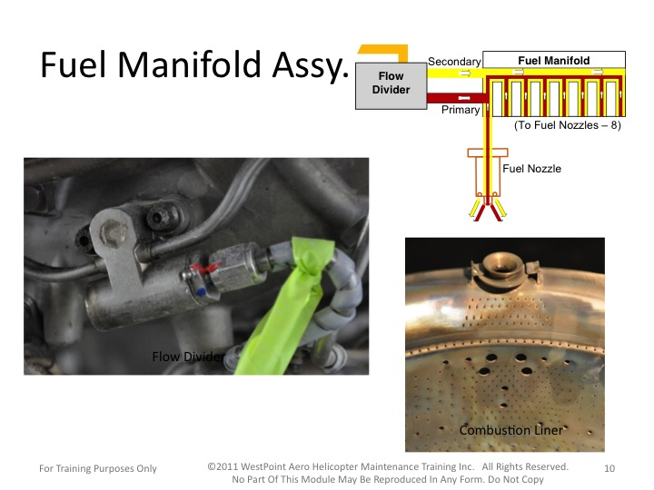 honeywell-lts101-fuel-manifold-2