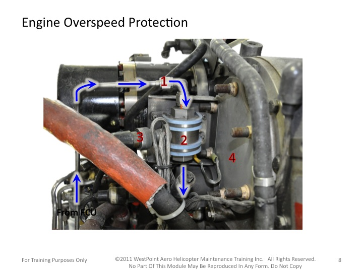 honeywell-lts101-overspeed-protection